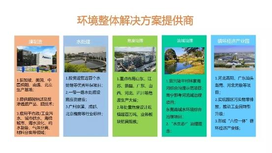 中信环境技术广州公司获得工业污水运营、市政污水运营双认证