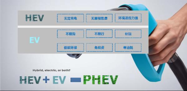 秒变耐力选手,让纯电用户转粉的PHEV新时代来了