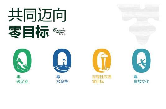 嘉士伯公布绿色纤维瓶研发最新进展
