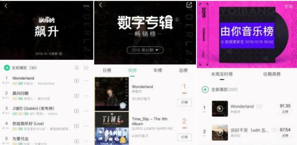 拿下QQ音乐三大榜单首位!林俊杰《Wonderland》刷屏巅峰榜