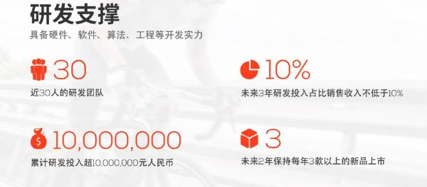 "u-blox与齐物破风前行,为全球骑行智能硬件行业插上数据的""翅膀"""