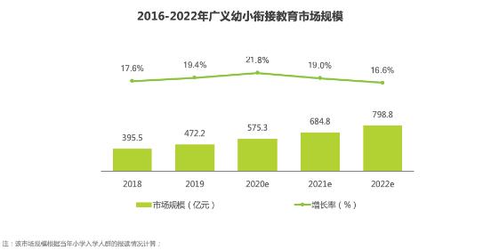 巧问教育受邀出席亚洲幼教年会,即将发布《2019中国幼小衔接行业调研白皮书》
