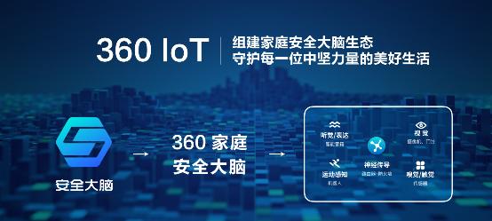 360家庭安全大脑发布 IoT时代安防格局迎来新拐点