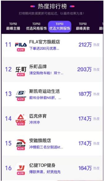 亿健双十一全网销量战成绩夺目,连续四年问鼎跑步机行业第一