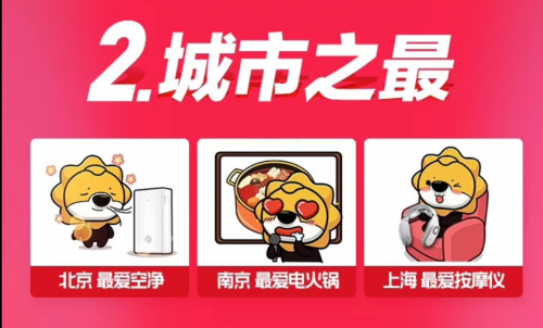 蘇寧雙十一戰報: 北京愛空凈,上海喜按摩,南京最愛吃火鍋