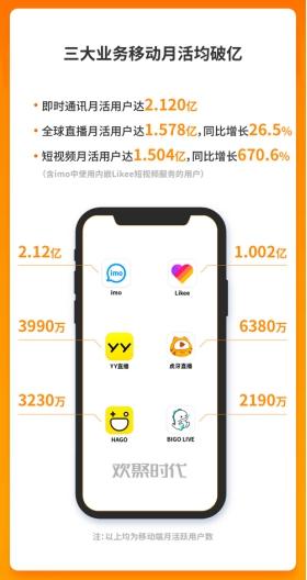 海外市场成YY新引擎 易点天下助力中国企业布局全球泛娱乐