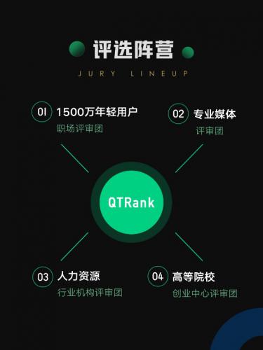 """青团社启动""""QTRank2019年度最佳雇主""""评选"""