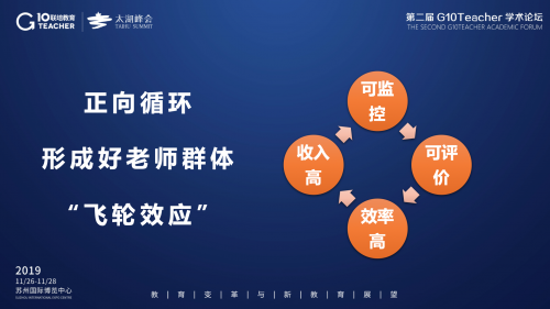 学霸君陆佳男:技术赋能 规模化打造优质师资