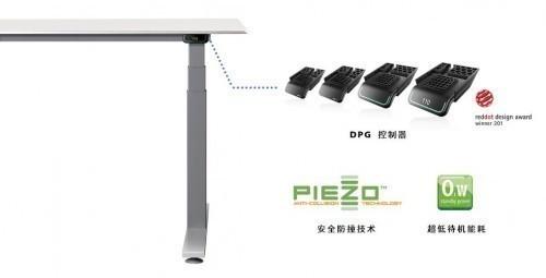 力纳克(LINAK)升降桌系统,为马士基改善办公环境