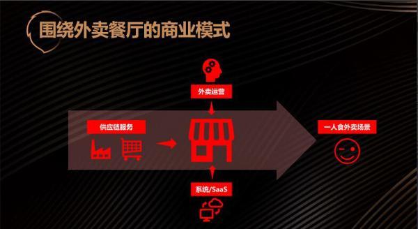 """诚信通代运营可靠吗:佐大狮出席中国商业特许经营大会 分享""""外卖餐饮的盈利之道"""""""
