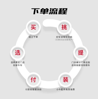 小牛、雅迪等品牌携手京东打通线上线下 开启全渠道合作模式迎战京东11.11