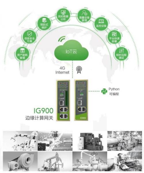 华为通信模组,助力映翰通物联网技术驱动企业数字化进程