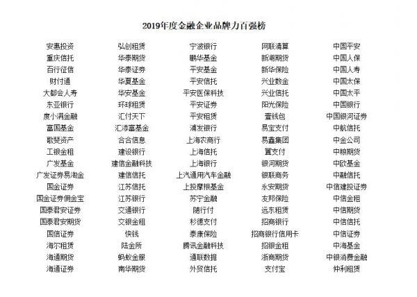 中国卓越品牌力金融企业盛典在上海圆满落幕