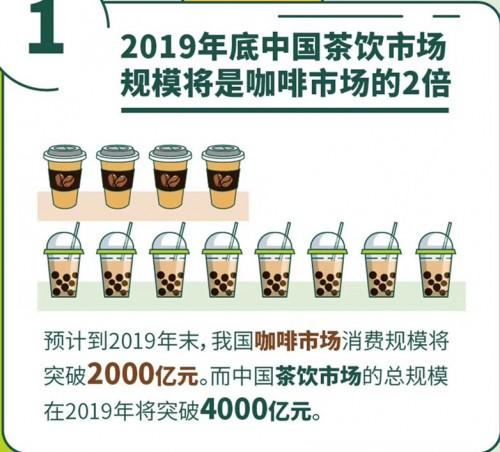 引领发展 标准先行|奈雪的茶发布首个茶饮行业白皮书