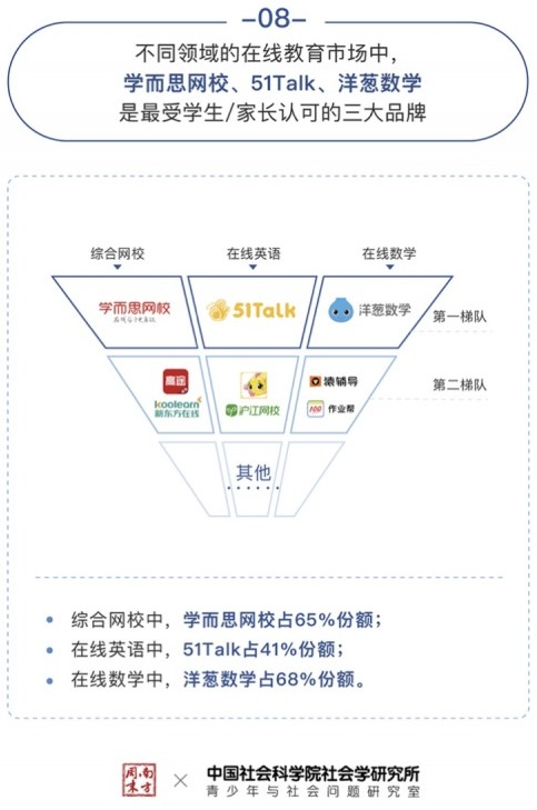 51Talk联合创始人贾彩建:在线教育需穿透科技与教育的边界