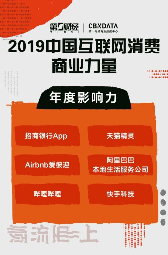 """CBNData发布""""2019中国互联网消费商业力量"""""""