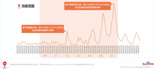 """极寒下迎新年,百度地图预测哈尔滨冰雪大世界将成2020春节""""北上赏雪""""最热景点"""