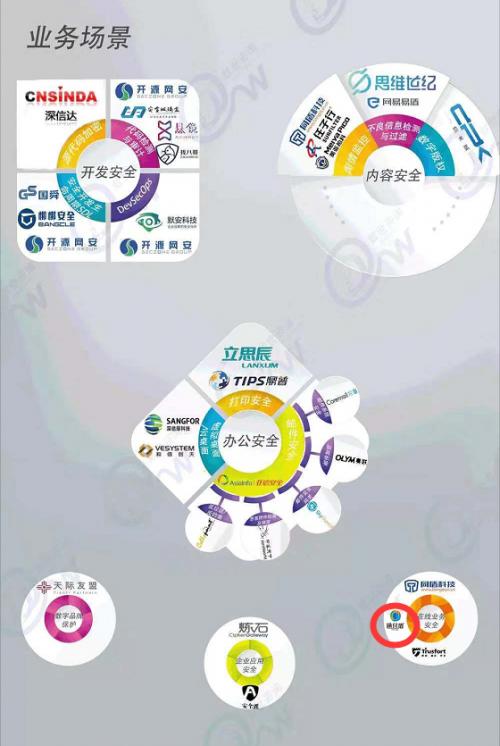 通付盾入选中国网络安全能力图谱