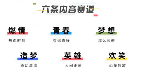 爱奇艺发布2019网络电影报告:U形转弯后将迎增长 邀约多元优质内容