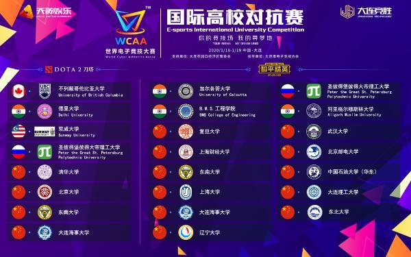WCAA2020国际高校对抗赛开幕,掀起大连电竞体育狂潮