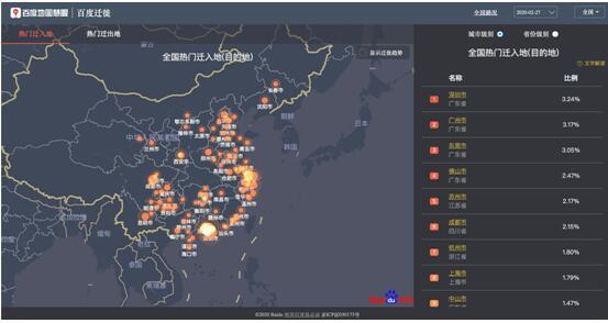 百度2019 Q4财报:迁徙地图全局呈现人员流动 百度地图大数据受到公众高度关注