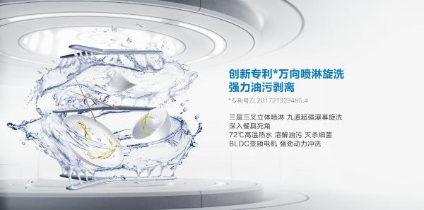 新年组局,推荐一款能洗锅的老板洗碗机