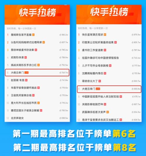 """724.2万人围观!""""大佬云串门""""首秀即成爆款"""
