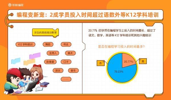 核桃编程行业首发10后少儿编程学习者报告 解密中国少年的AI时代