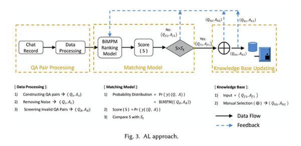 智能客服机器人应答准确性大幅提升 哥伦比亚大学信息处理实验室与晓多科技合作发表论文