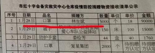 酷我音乐中国青年报《战疫暖音》:729声工场演绎《谢谢你,陌生人》