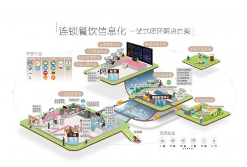 http://www.feizekeji.com/chanjing/350917.html