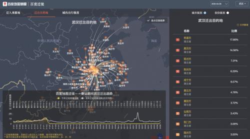 """终于""""愈""""见你!百度地图迁徙大数据全方位记录武汉""""解封"""""""