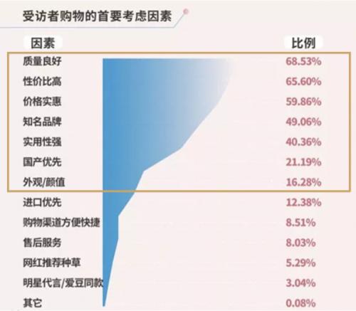 """万家乐万象系列新品发布,""""淼""""热水器成极致性价比的代表"""