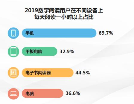数字阅读加速进入全息时代 中国移动加码布局内容生态