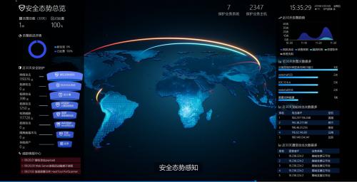 腾讯专有云SOC助力企业打造安全管理智能操作台