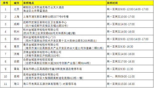 北京、上海、郑州、南京、青岛等11地市民可在京东app预约核酸检测