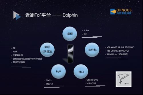 炬佑智能与艾芯智能达成战略合作:将持续开发3D ToF传感芯片和整体解决方案