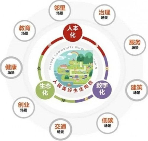 城云科技入选浙江省重点研发计划项目,助力推进基层治理现代化