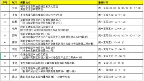金域医学携京东健康,在全国11地提供核酸检测在线预约服务
