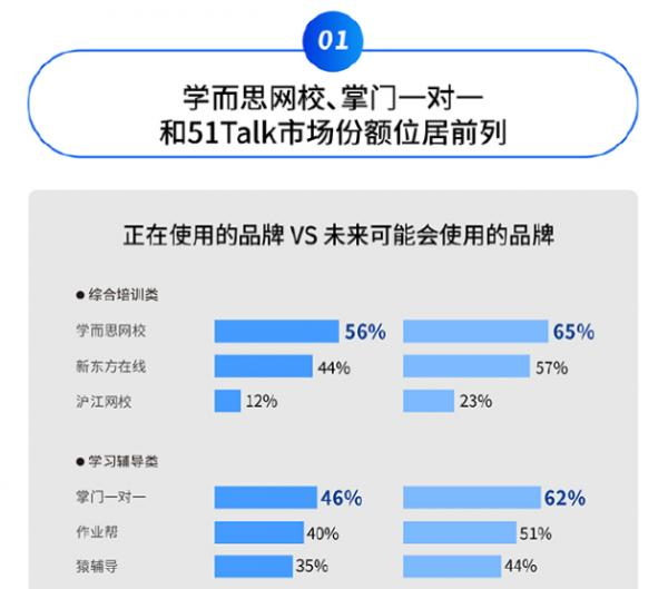 掌门教育获选入驻上海微校学习平台 优质课程助力上海全市中小学生在家上学