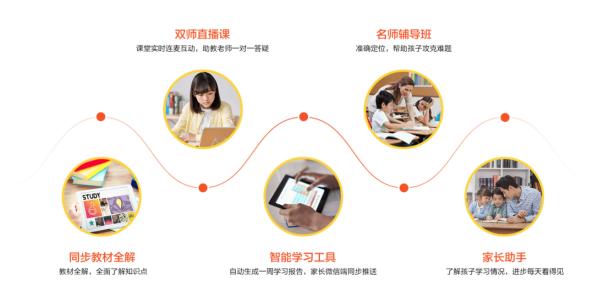 """家长和专家揭秘:读书郎学习机为何成为学生家长的""""心头好""""?"""