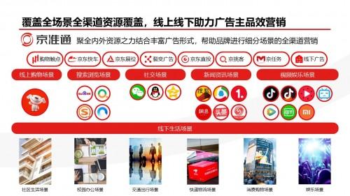 京东营销360推全渠道场景化商业解决方案 打通品效合一新路径