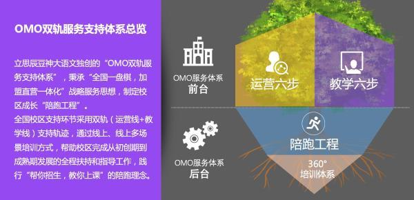 教培龙头布局OMO生态链,立思辰豆神大语文下沉市场