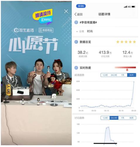 刘雨昕、虞书欣空降李佳琦直播间,《青春有你2》为近20个品牌搭建内容到带货的完整营销路径