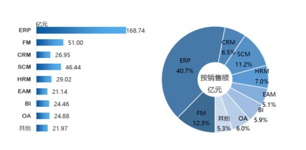 博科资讯沈国康:二十年匠心潜行,专注大型ERP软件工程自动化创新