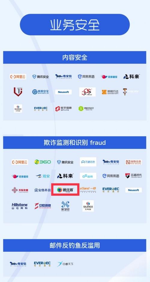 通付盾荣登《2020网络安全产业链图谱》多项安全领域