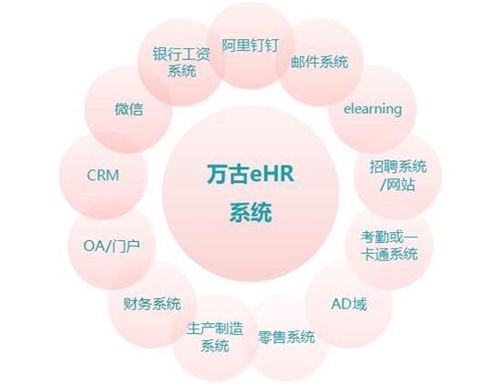 《520对话HR》- 因势而动,万古科技助力制造业应对数智时代新挑战