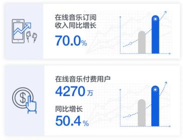 引领Z世代音娱消费潮流,QQ音乐内容生态的决胜时刻