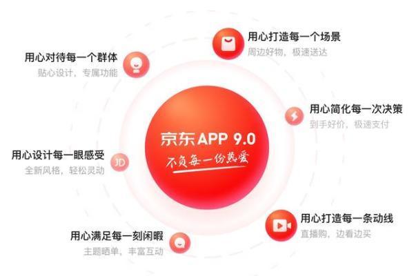 """京东京东APP升级V9.0版本 全力护航""""最简单""""的京东618"""