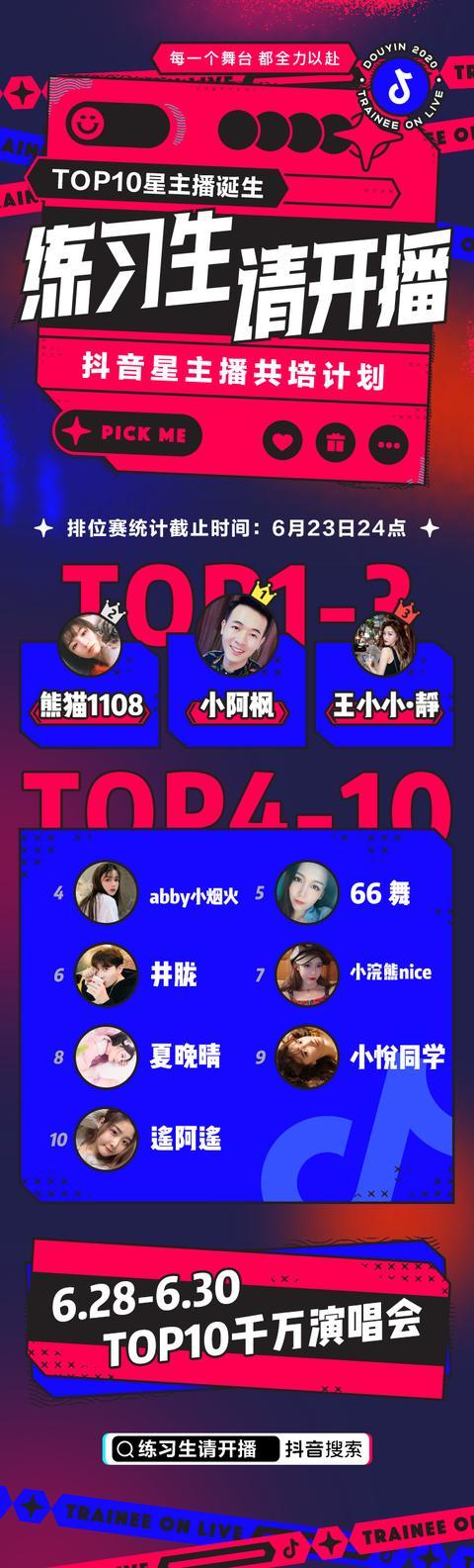 《练习生请开播》TOP10已就位,抖音星主播未来可期!
